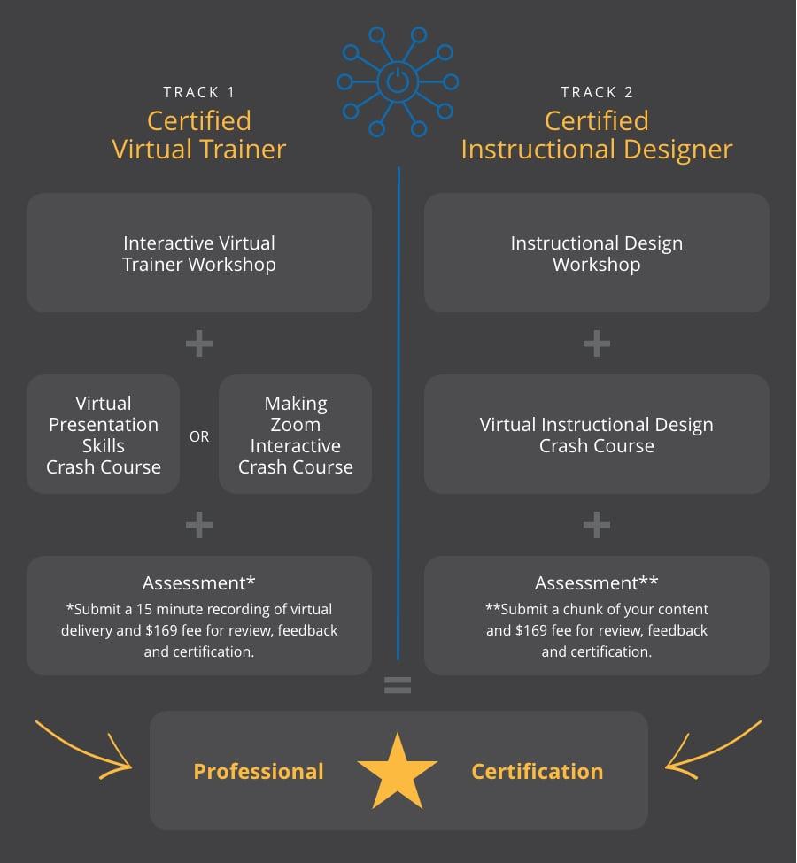 4828-NEW BPG-Blog Image-Virtual Trainer Certifcation-2