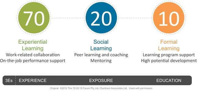 Blog_Hero_Social-Learning_Aug.jpg