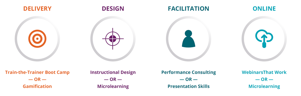 ctt-certification-graphic