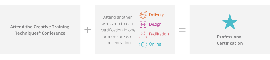 conference-certification-graphic